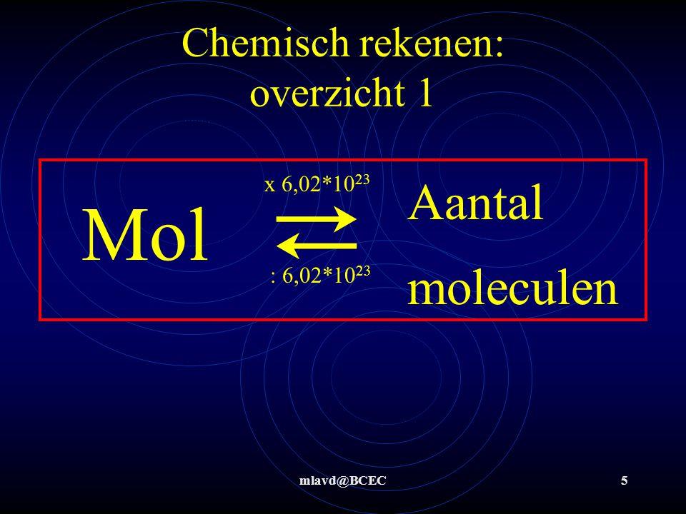 mlavd@BCEC5 Chemisch rekenen: overzicht 1 Mol Aantal moleculen ⇄ : 6,02*10 23 x 6,02*10 23