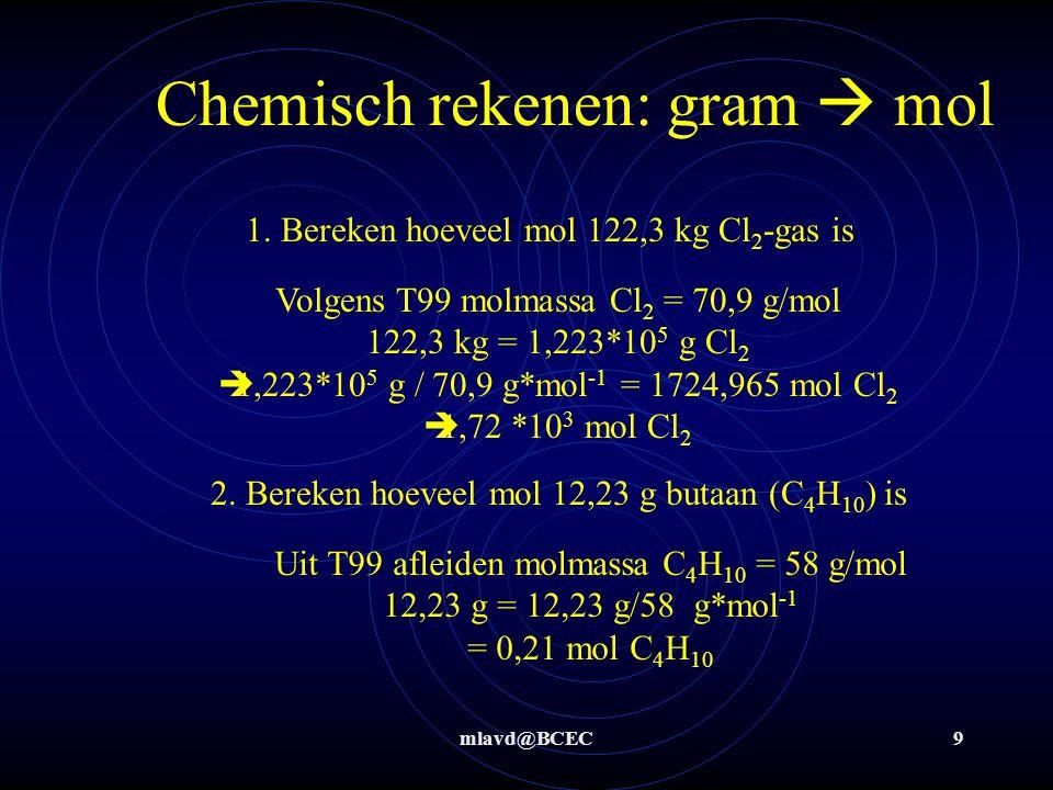 mlavd@BCEC9 Chemisch rekenen: gram  mol 1.