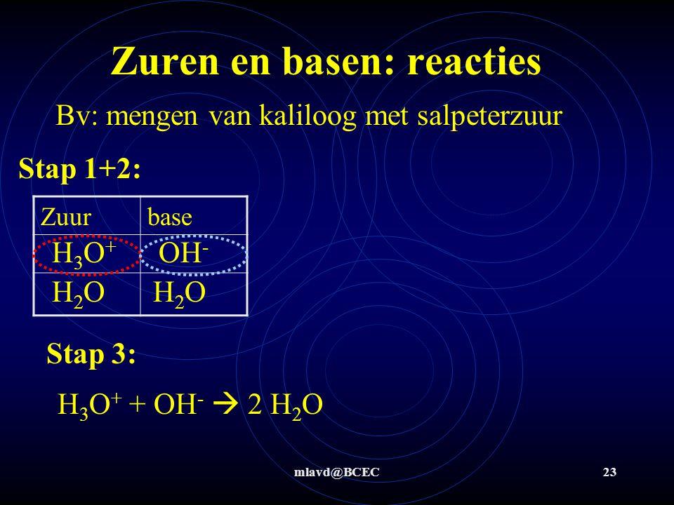 mlavd@BCEC22 Stap 1+2: Zuurbase Stap 3: H 3 O + + OH -  2 H 2 O H3O+H3O+ OH - H2OH2OH2OH2O Zuren en basen: reacties Bv: mengen van natronloog met zoutzuur