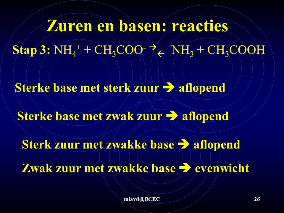 mlavd@BCEC25 Bv: mengen van natriumacetaat-oplossing met ammonium-oplossing Stap 1+2: Zuurbase Stap 3:NH 4 + + CH 3 COO -   NH 3 + CH 3 COOH NH 4 + CH 3 COO - H2OH2OH2OH2O Zuren en basen: reacties Waarom evenwicht ?