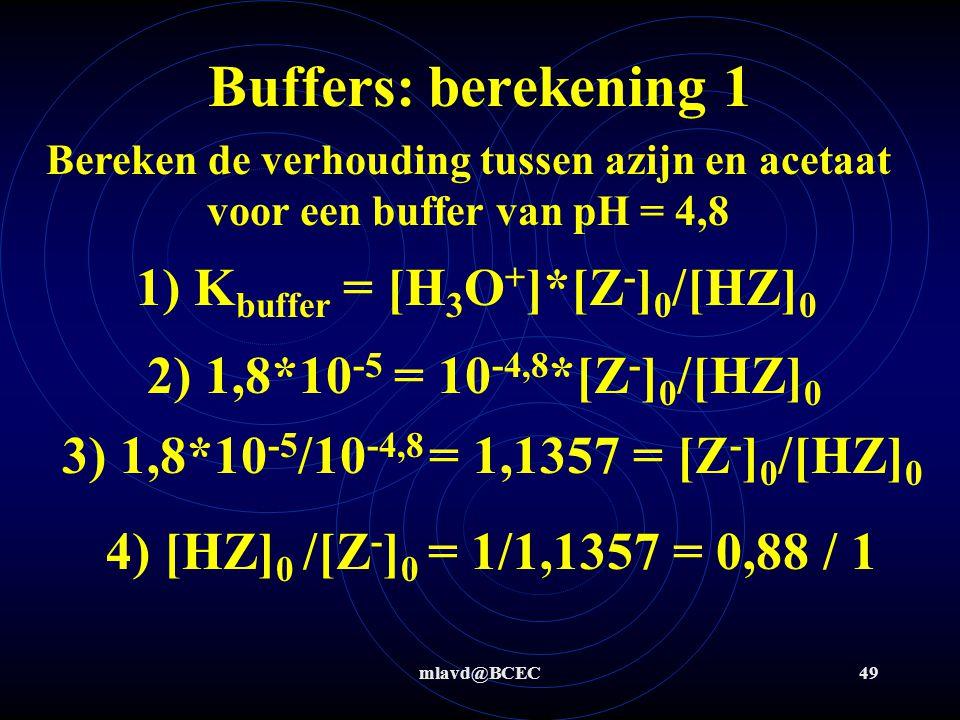 mlavd@BCEC48 K buffer = [H 3 O + ]*[Z - ] 0 /[HZ] 0 Belangrijk als [Z - ] 0 /[HZ] 0 = 1 dan K buffer = [H 3 O + ] en dus ook pK buffer = pH Buffers: de bufferformule