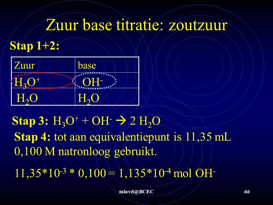 mlavd@BCEC65 Zuur base titratie In de voorraadkast staat een 10L fles zoutzuur-oplossing met onbekende molariteit.