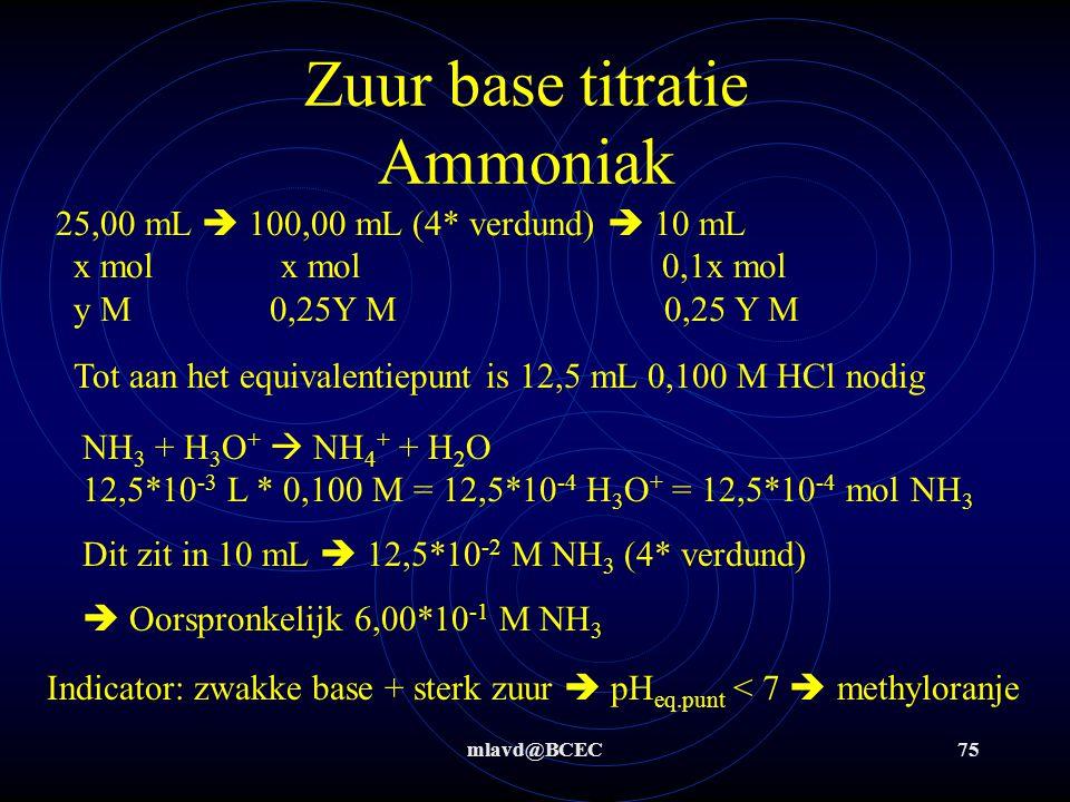 mlavd@BCEC74 Zuur base titratie Ammoniak In een ammoniak-oplossing die door fabrikant X op de markt wordt gebracht moet ca 5% NH 3 aanwezig zijn.