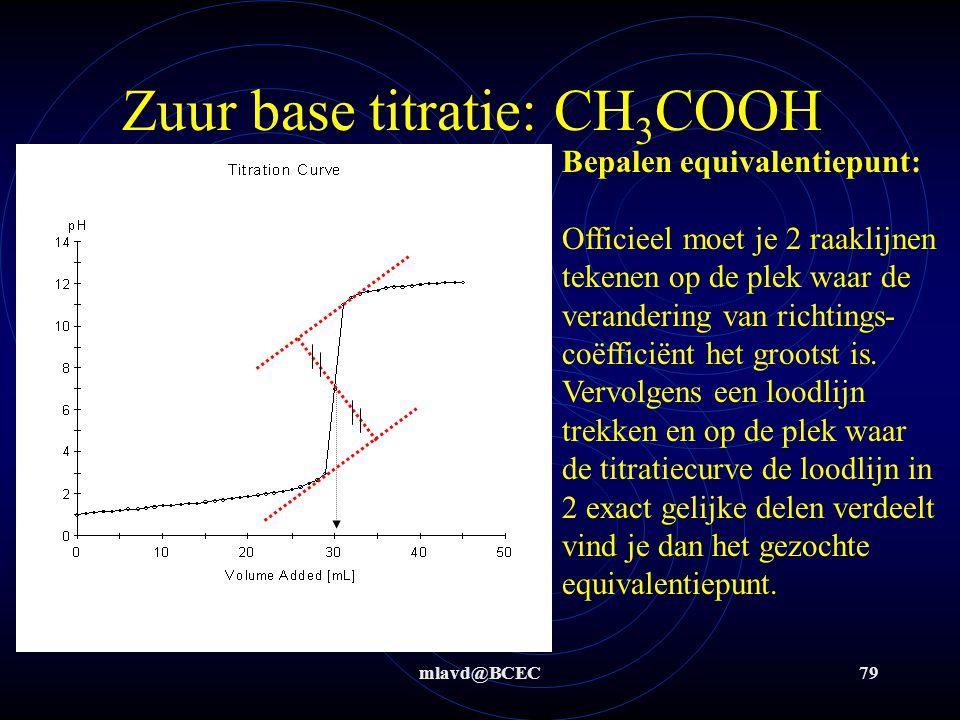 mlavd@BCEC78 Zuur base titratie: (COOH) 2 (COOH) 2 + 2 OH -  (COO - ) 2 + 2 H 2 O Monster  100,00 mL  20 mL 5,00 mL x mol x mol x/5 mol Y mol/L Y/20 mol/L Y/20 mol/L 12,5*10 -3 * 0,105 = 1,31*10 -3 mol NaOH = 2,62*10 -3 mol (COOH) 2 2,62*10 -3 mol (COOH) 2 in 20 mL  0,13125 M (20x verdund) 0,13125 M (20x verdund)  onverdund = 2,6 M (COOH) 2 2,6 M (COOH) 2 = 236,25 g (COOH) 2 /L = 2,36*10 2 % >> 5%  voldoet niet