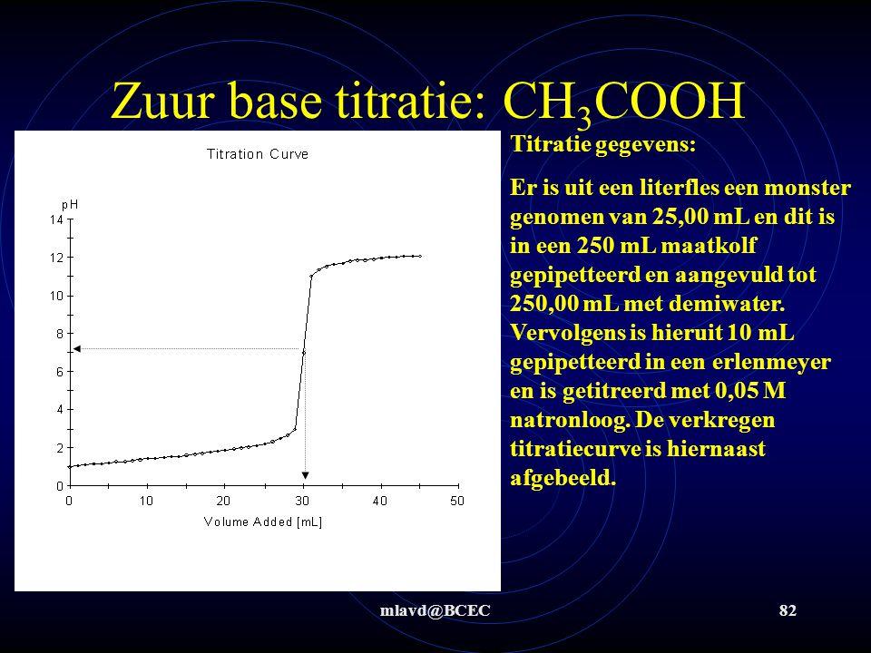 mlavd@BCEC81 Zuur base titratie: (COOH) 2 Uit de curve blijkt dat de pH van het eq.pnt ca.