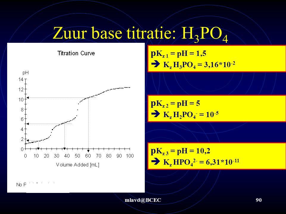mlavd@BCEC89 Zuur base titratie: H 3 PO 4 ½ eq.pnt 3 geldt: [HPO 4 2 - ] : [PO 4 3- ] = 1 : 1 én altijd de formule: K z 3 = [H 3 O + ]*[H 2 PO 4 - ] /[H 3 PO 4 ]  K z 3 = [H 3 O + ]  p K z 3 = pH 4.