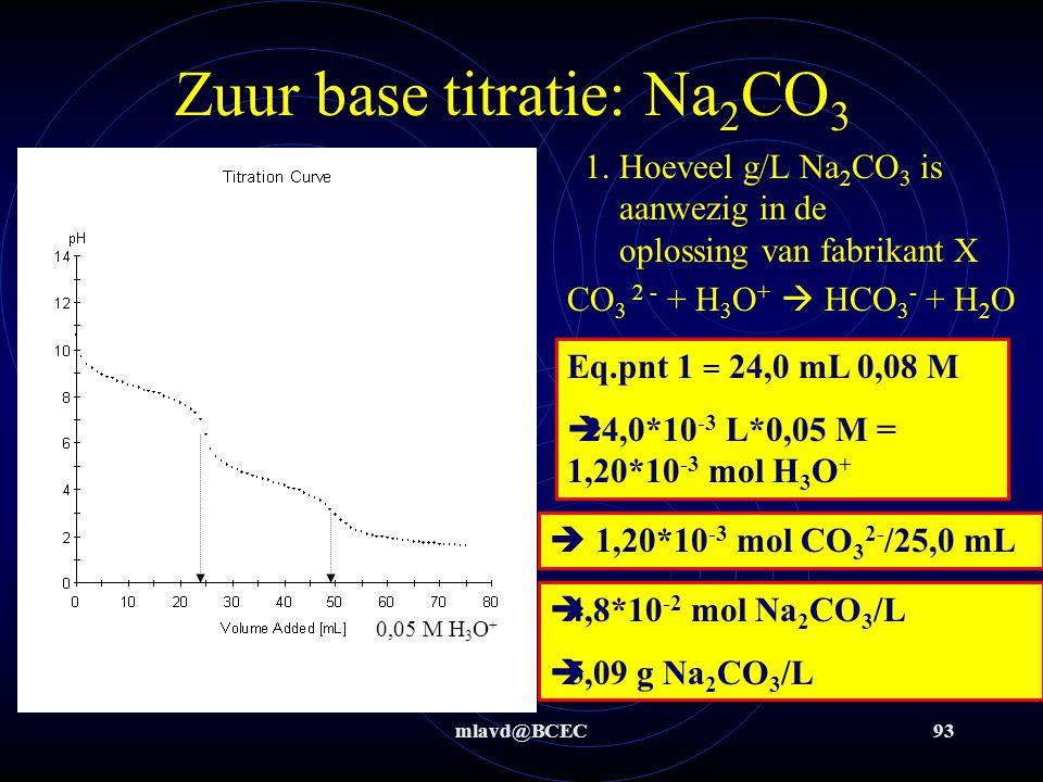 mlavd@BCEC92 Zuur base titratie: kaliloog 2.