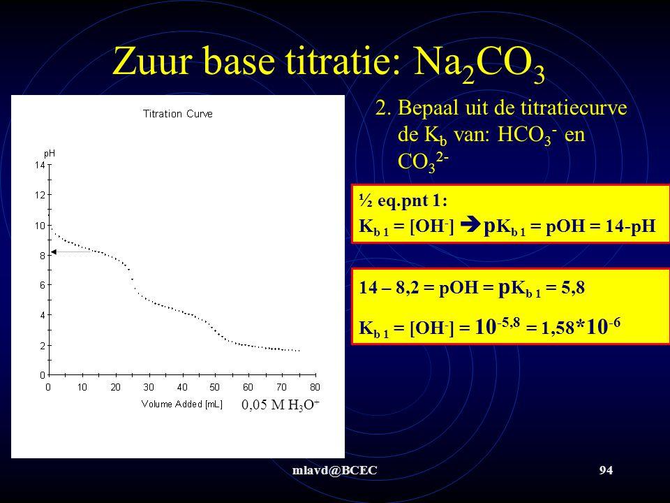 mlavd@BCEC93 Zuur base titratie: Na 2 CO 3 1.