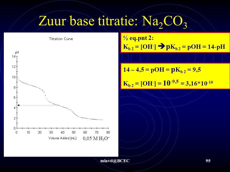 mlavd@BCEC94 Zuur base titratie: Na 2 CO 3 2.
