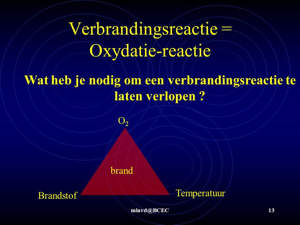 mlavd@BCEC13 Verbrandingsreactie = Oxydatie-reactie Wat heb je nodig om een verbrandingsreactie te laten verlopen ? O2O2 Brandstof Temperatuur brand