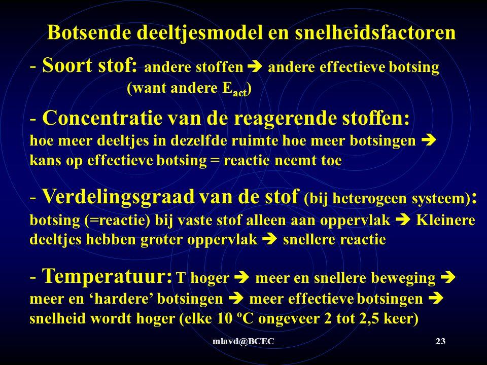 mlavd@BCEC23 Botsende deeltjesmodel en snelheidsfactoren - Soort stof: andere stoffen  andere effectieve botsing (want andere E act ) - Verdelingsgra