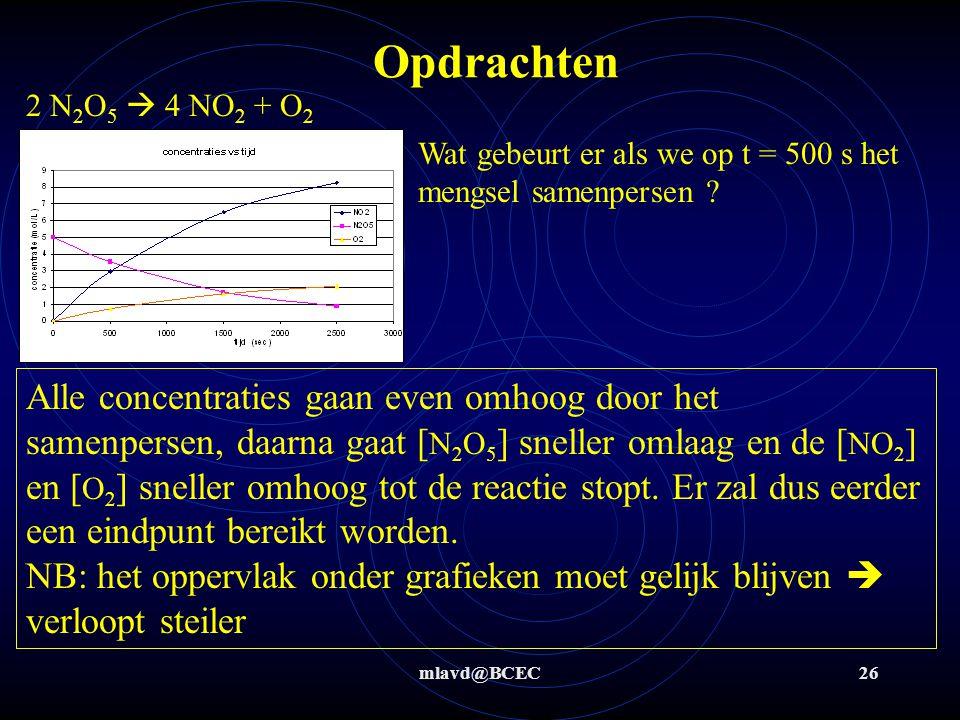 mlavd@BCEC26 Opdrachten Wat gebeurt er als we op t = 500 s het mengsel samenpersen ? Alle concentraties gaan even omhoog door het samenpersen, daarna
