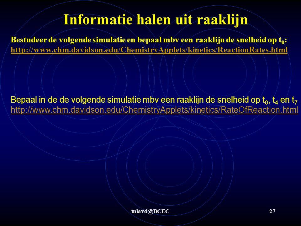 mlavd@BCEC27 Informatie halen uit raaklijn Bestudeer de volgende simulatie en bepaal mbv een raaklijn de snelheid op t 0 : http://www.chm.davidson.edu