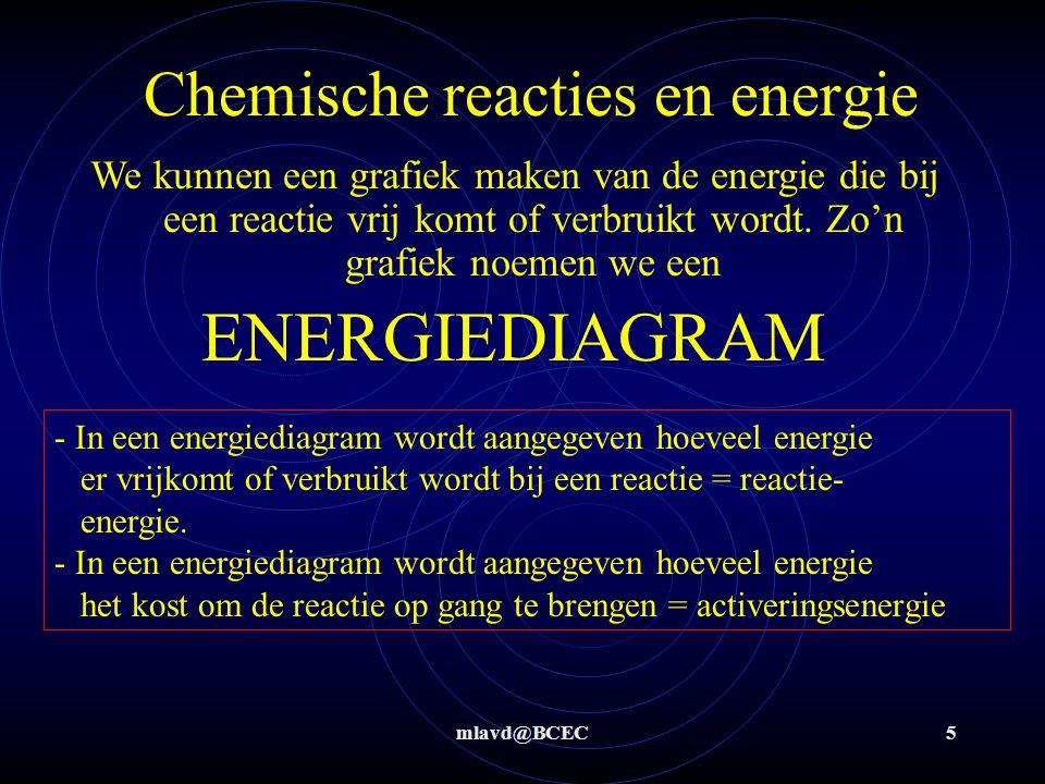 mlavd@BCEC5 Chemische reacties en energie We kunnen een grafiek maken van de energie die bij een reactie vrij komt of verbruikt wordt. Zo'n grafiek no