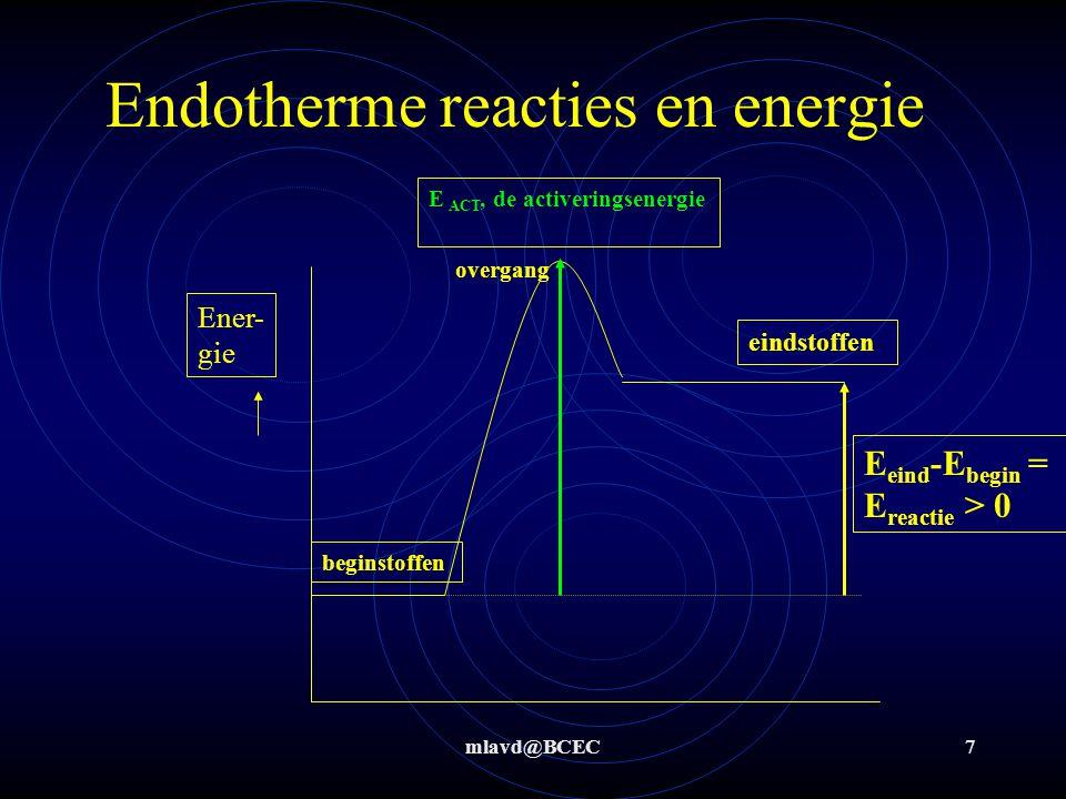 mlavd@BCEC8 Endotherme reacties, energie en katalysator beginstoffen eindstoffen Ener- gie (kJ) E eind -E begin = E reactie E ACT, de activeringsenergie zonder katalysator E ACT met katalysator = lager