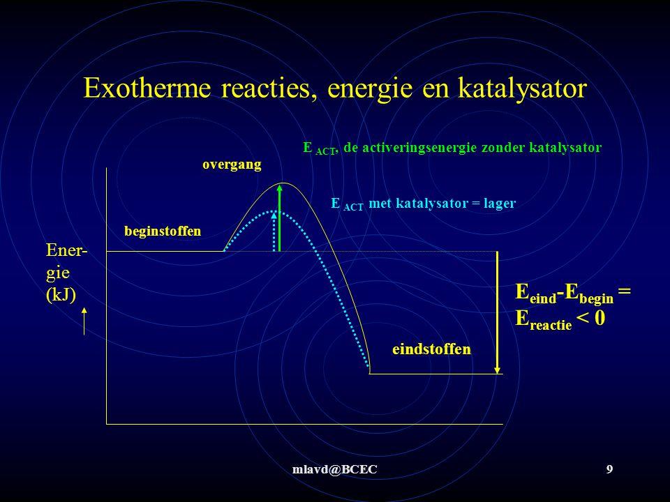 mlavd@BCEC9 Exotherme reacties, energie en katalysator Ener- gie (kJ) beginstoffen eindstoffen E eind -E begin = E reactie < 0 E ACT, de activeringsen
