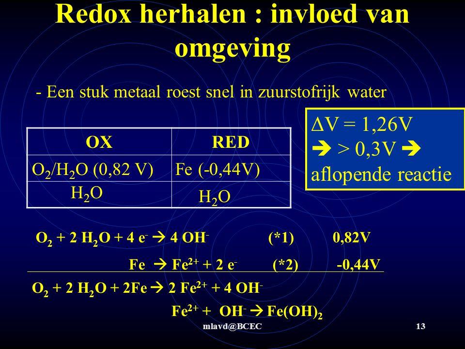 mlavd@BCEC12 Redox herhalen : invloed van omgeving - Een stuk metaal roest heel erg langzaam in zuurstofarm zuiver water OXRED H2OH2O H 2 O –0,83V ΔV