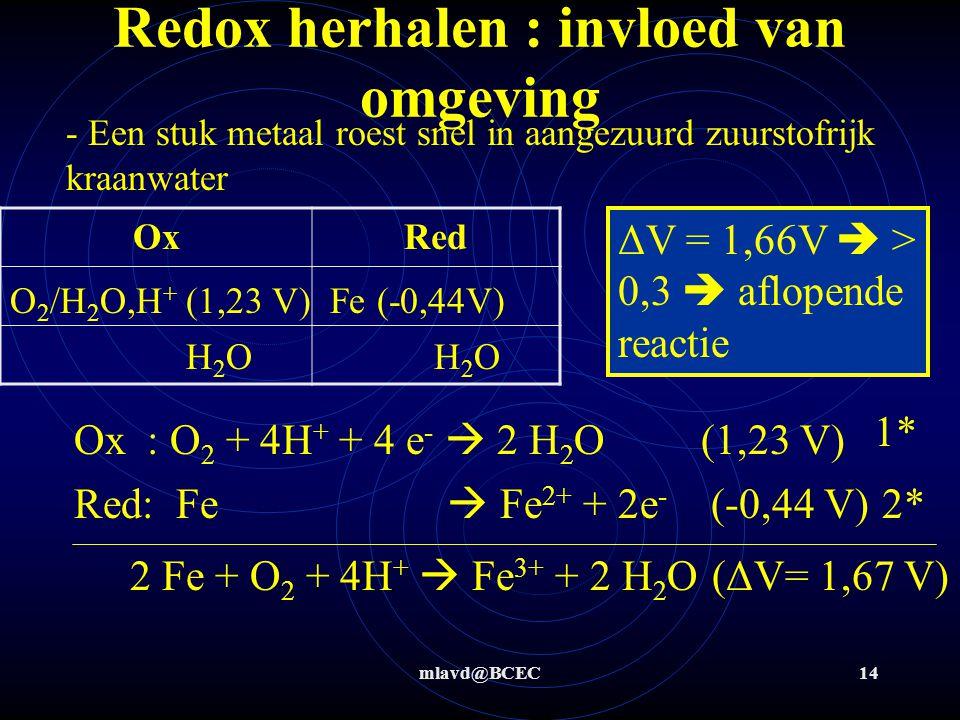 mlavd@BCEC13 Redox herhalen : invloed van omgeving - Een stuk metaal roest snel in zuurstofrijk water OXRED O 2 /H 2 O (0,82 V)Fe (-0,44V) H2OH2O H2OH
