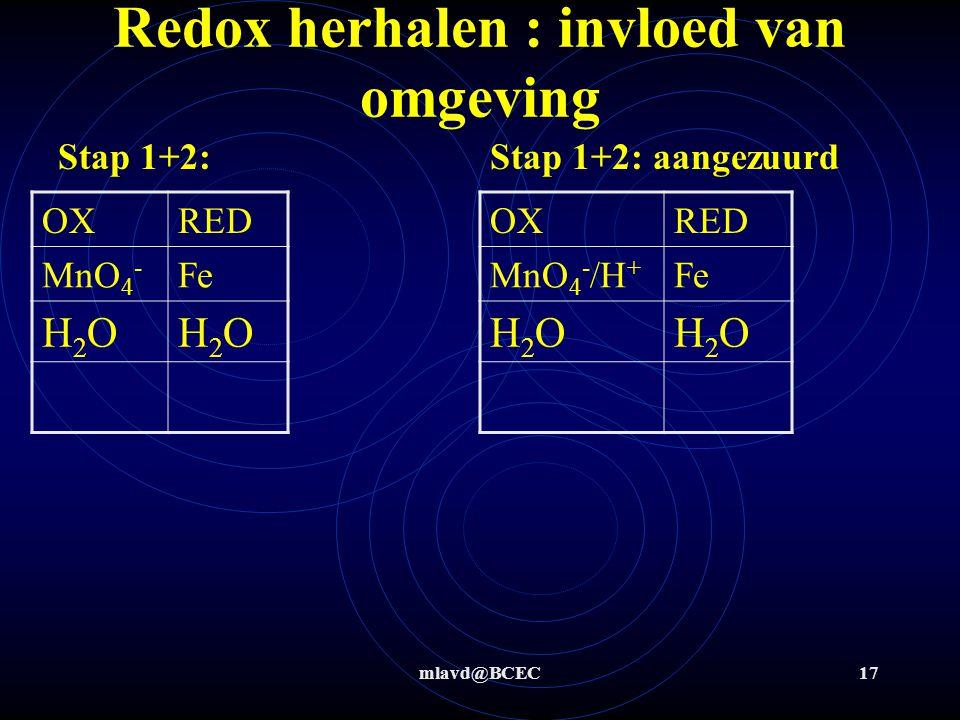 mlavd@BCEC16 Redox herhalen : invloed van omgeving Inventarisatie: ijzerpoeder = Fe kaliumpermanganaat = KMnO 4 = K + + MnO 4 - bruinsteen = MnO 2 aan