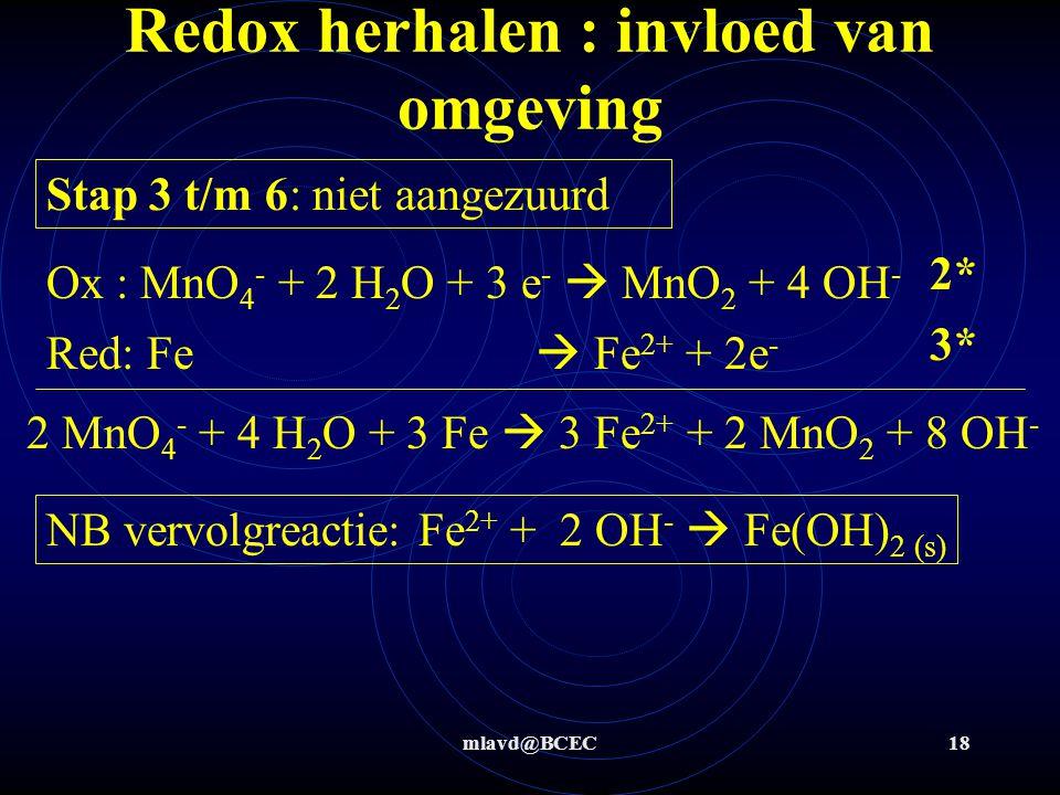 mlavd@BCEC17 Redox herhalen : invloed van omgeving Stap 1+2: OXRED MnO 4 - Fe H2OH2OH2OH2O Stap 1+2: aangezuurd OXRED MnO 4 - /H + Fe H2OH2OH2OH2O