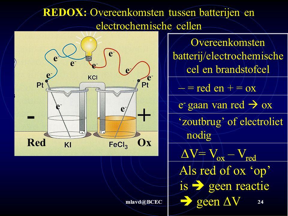 mlavd@BCEC23 REDOX: batterijen Zaklantaarnsimulatie: http://www.chem.iastate.edu/group/Greenbowe/sections/projectfolder/animations/flashlight.html htt