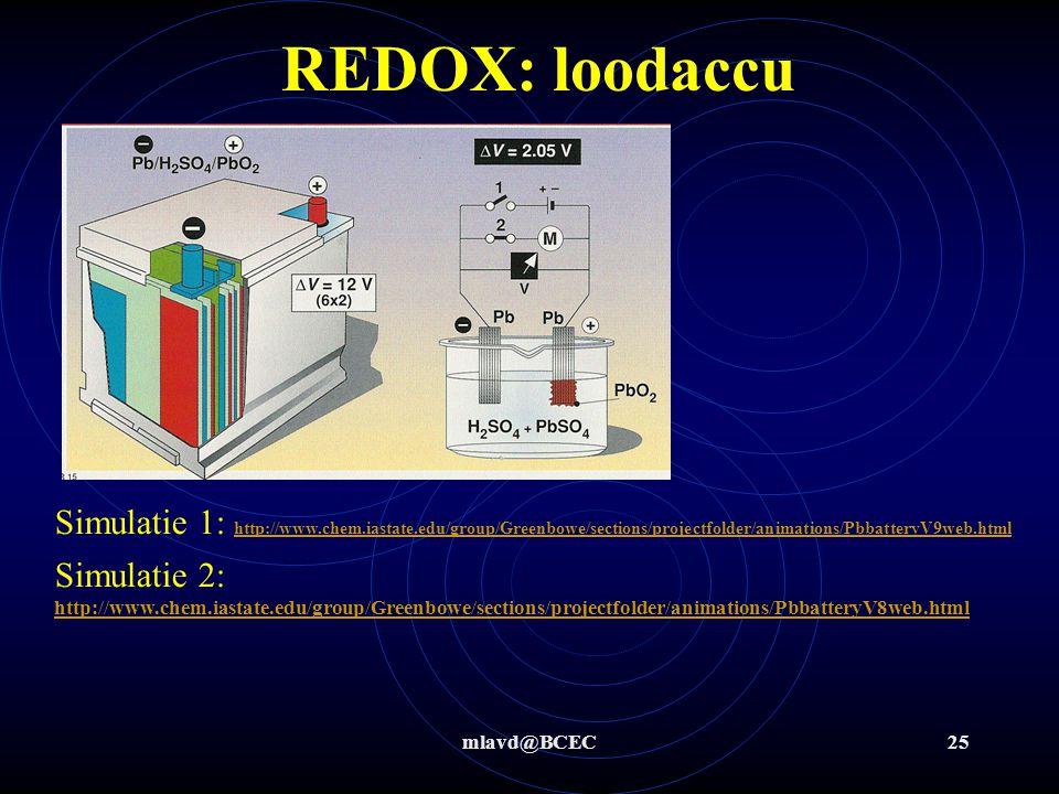 mlavd@BCEC24 REDOX: Overeenkomsten tussen batterijen en electrochemische cellen e-e- e-e- e-e- e-e- e-e- e-e- e-e- e-e- e-e- - Red + Ox Overeenkomsten