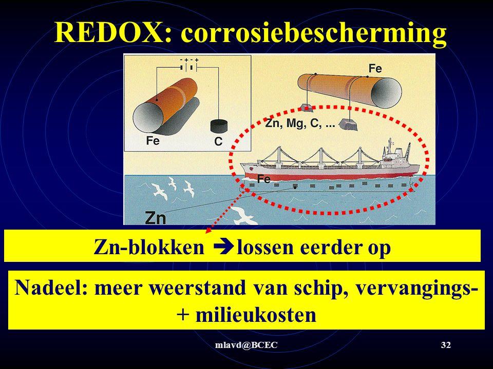 mlavd@BCEC31 REDOX: corrosiebescherming Mg, Al, Zn, grafiet geleidend verbinden met buis  lossen eerder op Nadeel: vervangings- + milieukosten