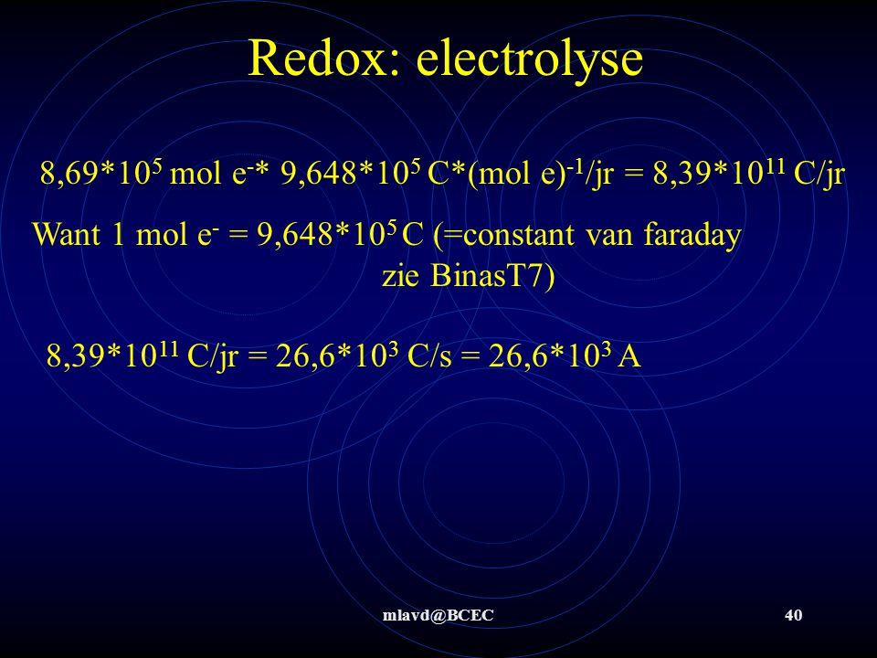 mlavd@BCEC39 Redox: electrolyse Bereken de stroomsterkte die nodig is om gedurende 1 jaar de [Zn 2+ ] in een 5 m 3 /u stroom afvalwater (dichtheid = 1