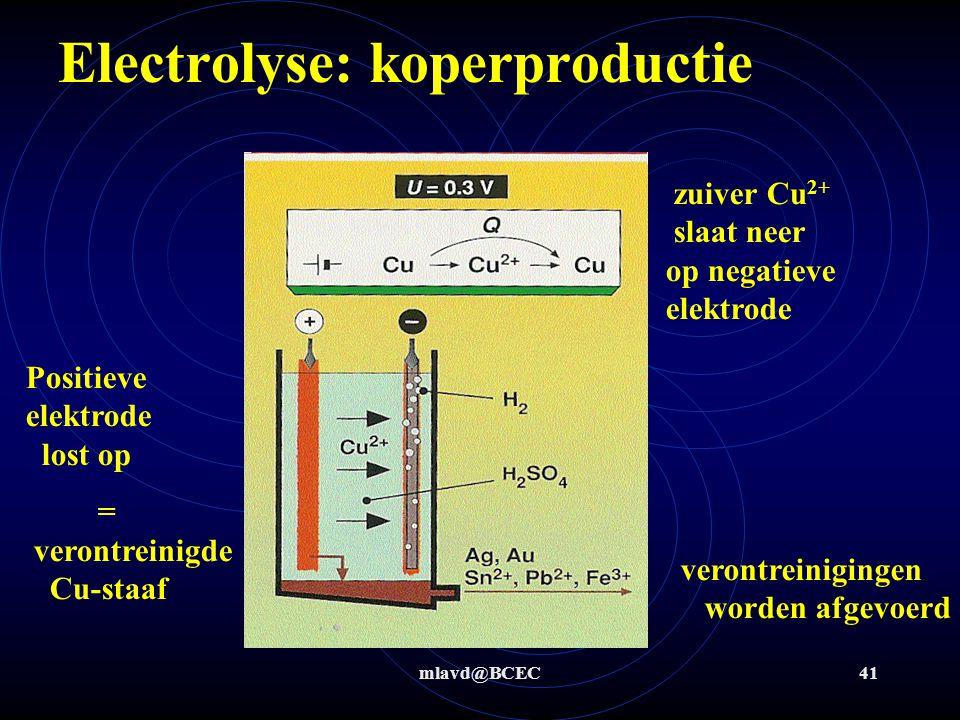 mlavd@BCEC40 Redox: electrolyse 8,39*10 11 C/jr = 26,6*10 3 C/s = 26,6*10 3 A 8,69*10 5 mol e - * 9,648*10 5 C*(mol e) -1 /jr = 8,39*10 11 C/jr Want 1