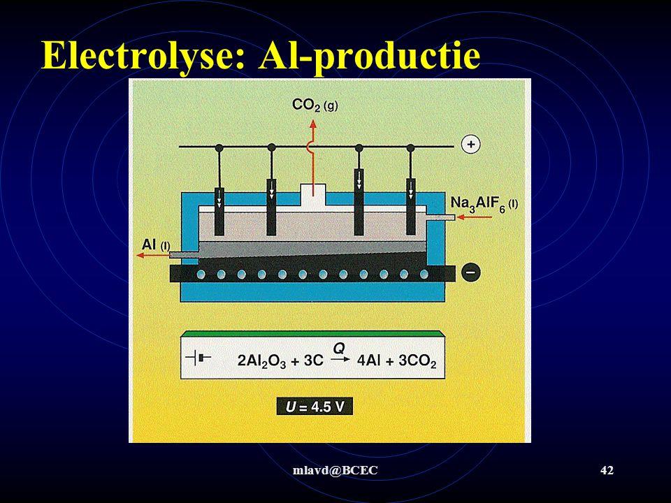 mlavd@BCEC41 Electrolyse: koperproductie Positieve elektrode lost op = verontreinigde Cu-staaf zuiver Cu 2+ slaat neer op negatieve elektrode verontre