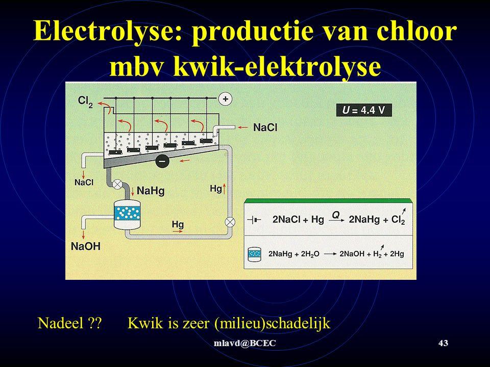 mlavd@BCEC42 Electrolyse: Al-productie