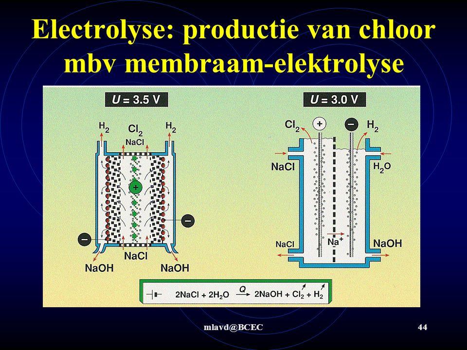 mlavd@BCEC43 Electrolyse: productie van chloor mbv kwik-elektrolyse Nadeel ??Kwik is zeer (milieu)schadelijk