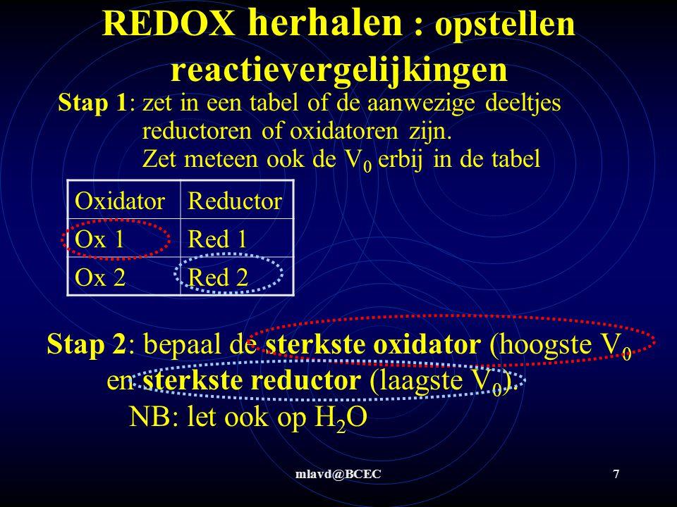 mlavd@BCEC6 REDOX herhalen Overeenkomsten redox met zuur-base !! Zuur-baseRedox Overdracht van H + Overdracht van e - Sterkste zuren linksboven in Bin