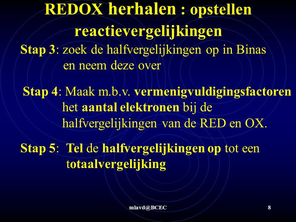 mlavd@BCEC7 REDOX herhalen : opstellen reactievergelijkingen Stap 1: zet in een tabel of de aanwezige deeltjes reductoren of oxidatoren zijn. Zet mete