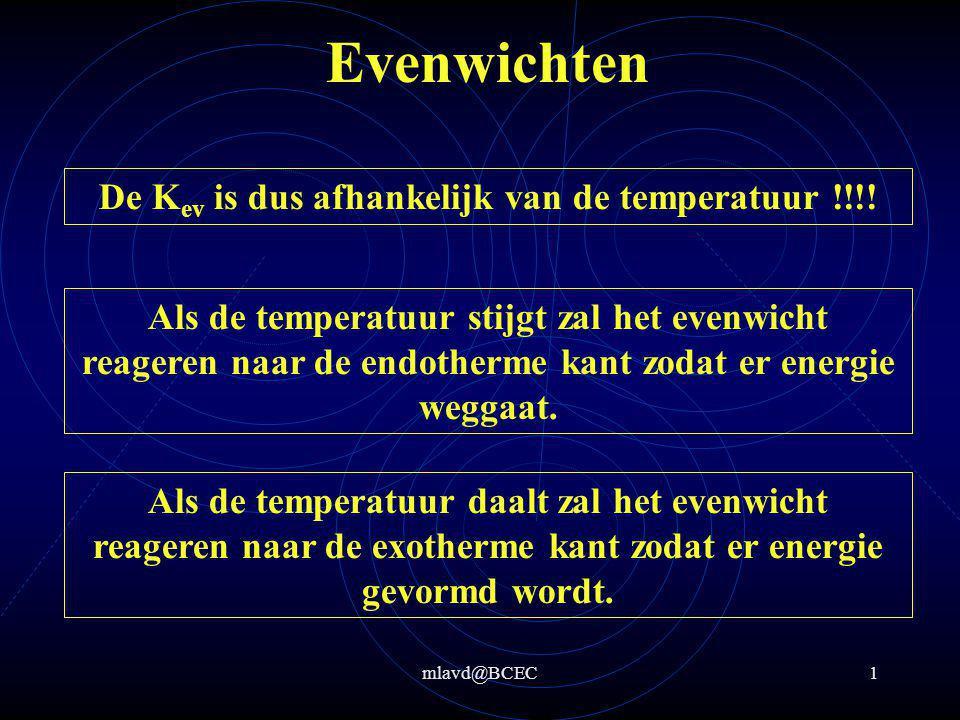mlavd@BCEC1 Evenwichten De K ev is dus afhankelijk van de temperatuur !!!.