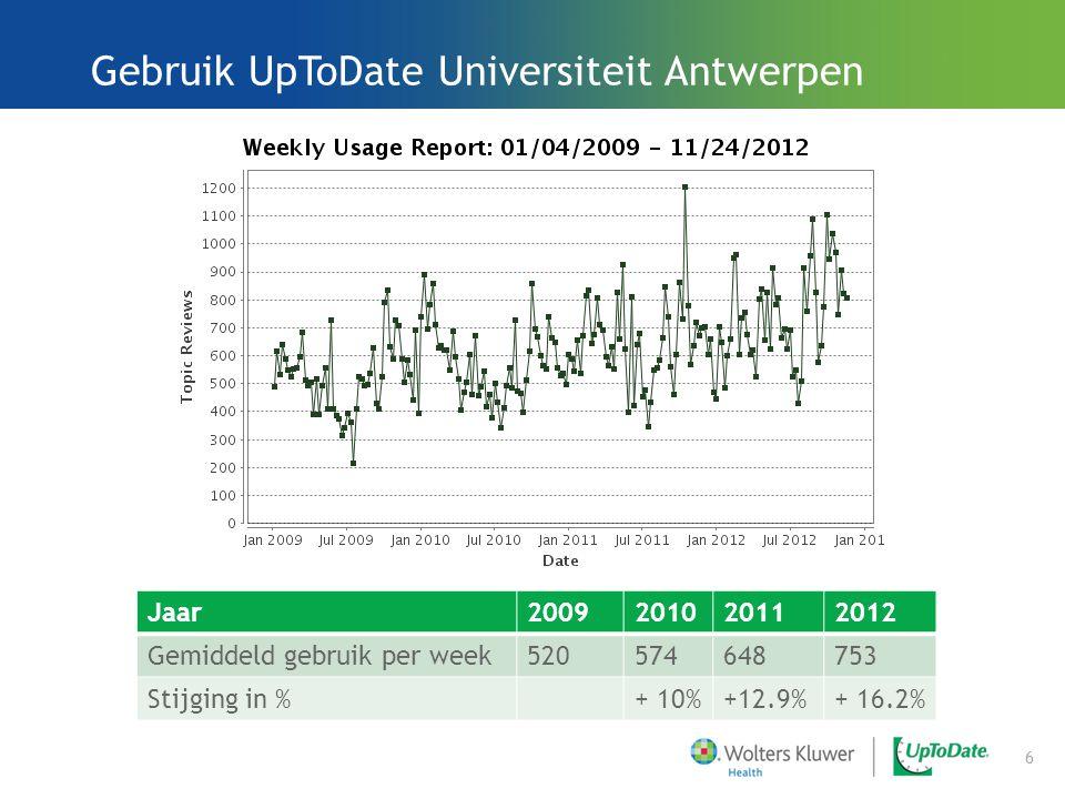 Gebruik UpToDate Universiteit Antwerpen 6 Jaar2009201020112012 Gemiddeld gebruik per week520574648753 Stijging in %+ 10%+12.9%+ 16.2%