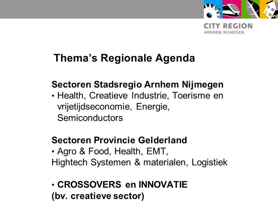 Thema's Regionale Agenda Sectoren Stadsregio Arnhem Nijmegen Health, Creatieve Industrie, Toerisme en vrijetijdseconomie, Energie, Semiconductors Sect