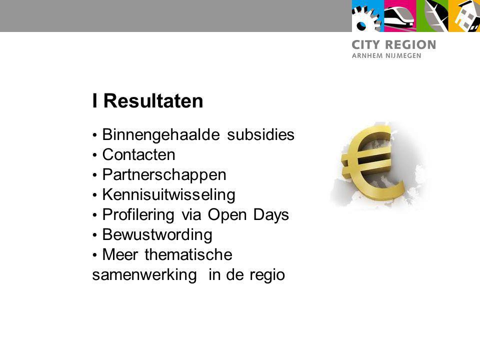 I Resultaten Binnengehaalde subsidies Contacten Partnerschappen Kennisuitwisseling Profilering via Open Days Bewustwording Meer thematische samenwerki