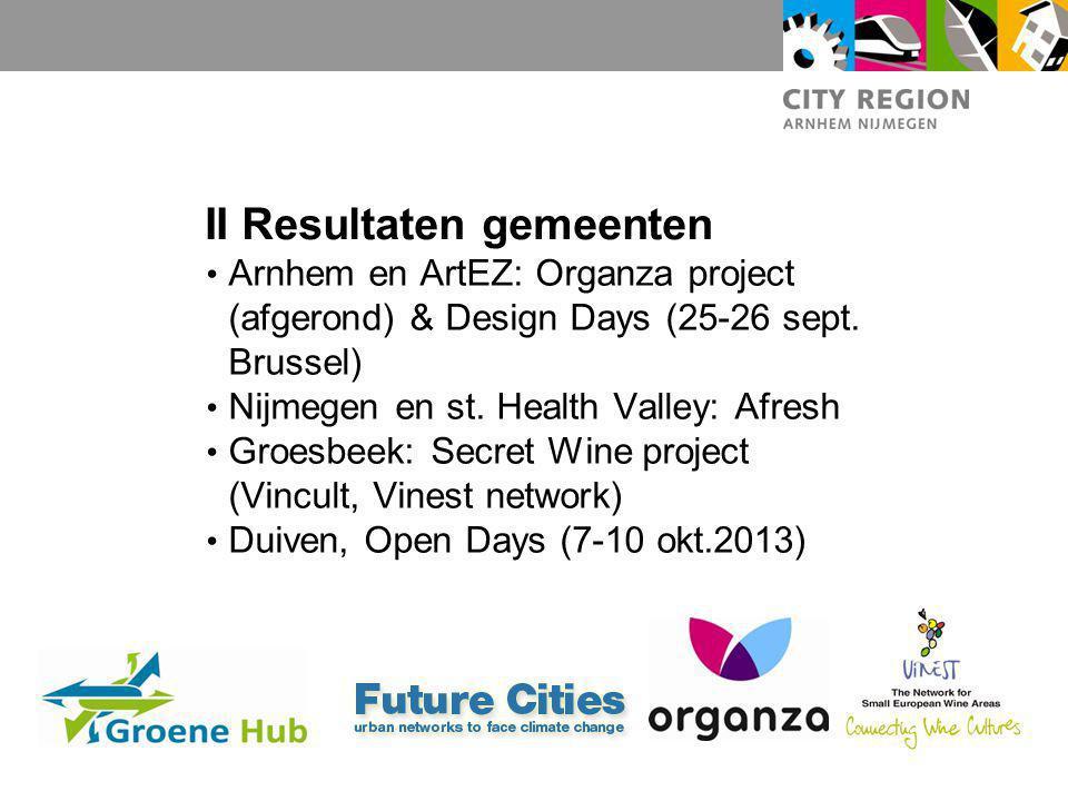 II Resultaten gemeenten Arnhem en ArtEZ: Organza project (afgerond) & Design Days (25-26 sept. Brussel) Nijmegen en st. Health Valley: Afresh Groesbee