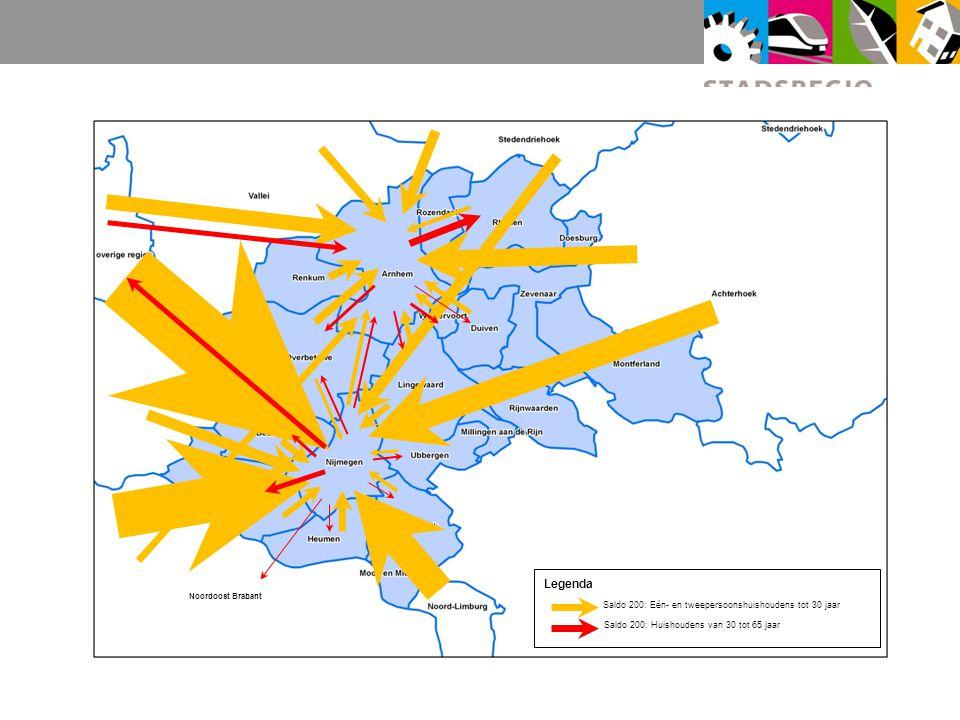 Legenda Saldo 200: Eén- en tweepersoonshuishoudens tot 30 jaar Saldo 200: Huishoudens van 30 tot 65 jaar Noordoost Brabant