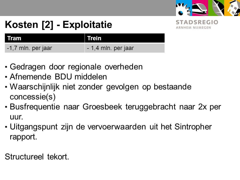 Kosten [2] - Exploitatie TramTrein -1,7 mln. per jaar- 1,4 mln.
