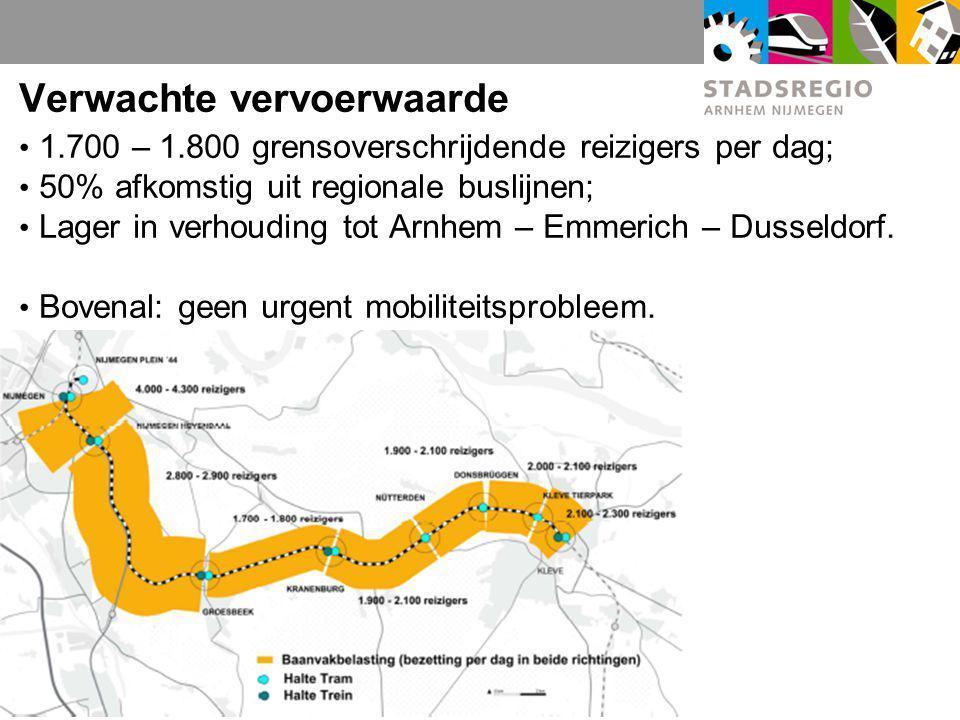 Verwachte vervoerwaarde 1.700 – 1.800 grensoverschrijdende reizigers per dag; 50% afkomstig uit regionale buslijnen; Lager in verhouding tot Arnhem – Emmerich – Dusseldorf.