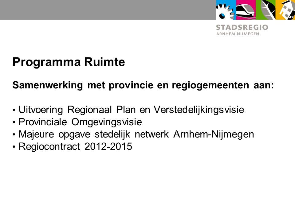 Programma Ruimte Samenwerking met provincie en regiogemeenten aan: Uitvoering Regionaal Plan en Verstedelijkingsvisie Provinciale Omgevingsvisie Majeu