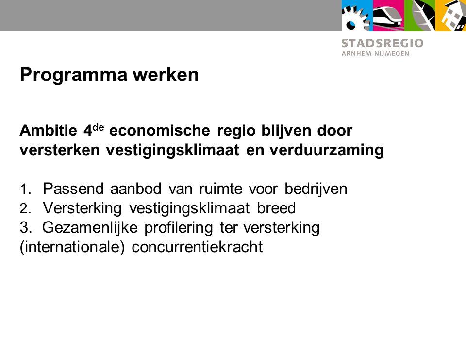 Programma werken Ambitie 4 de economische regio blijven door versterken vestigingsklimaat en verduurzaming 1. Passend aanbod van ruimte voor bedrijven