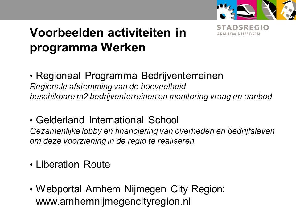 Voorbeelden activiteiten in programma Werken Regionaal Programma Bedrijventerreinen Regionale afstemming van de hoeveelheid beschikbare m2 bedrijvente