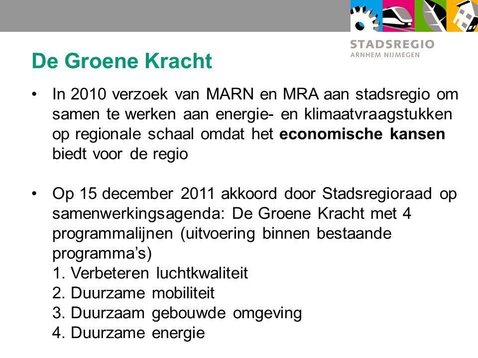 In 2010 verzoek van MARN en MRA aan stadsregio om samen te werken aan energie- en klimaatvraagstukken op regionale schaal omdat het economische kansen