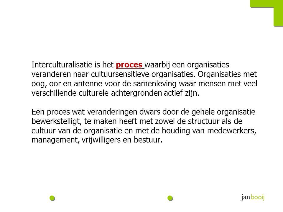 Interculturalisatie is het proces waarbij een organisaties veranderen naar cultuursensitieve organisaties.