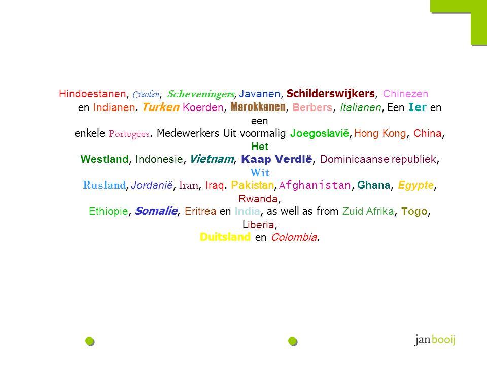 Hindoestanen, Creolen, Scheveningers, Javanen, Schilderswijkers, Chinezen en Indianen.
