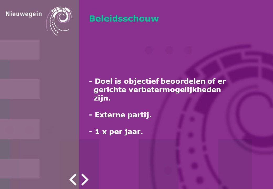 Beleidsschouw - Doel is objectief beoordelen of er gerichte verbetermogelijkheden zijn. - Externe partij. - 1 x per jaar.