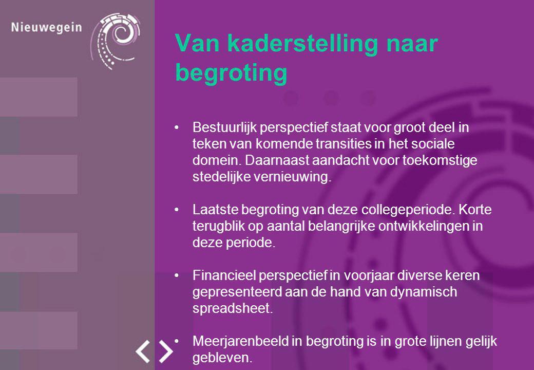 Van kaderstelling naar begroting Tekort bij ongewijzigd beleid komt op langere termijn uit op € 4,2 mln.
